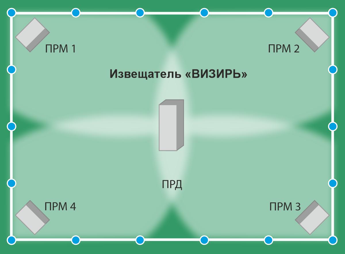"""Извещатель охранный радиоволновый объемный """"Визирь"""""""